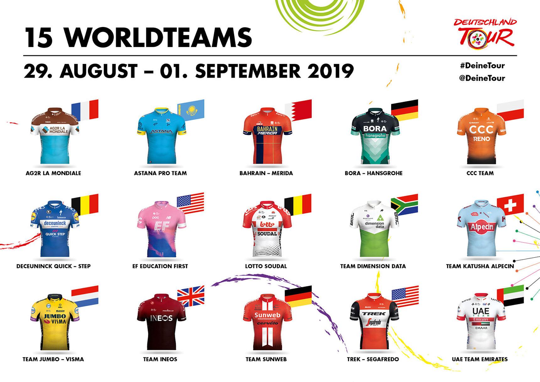 Uebersicht Teams UCI WorldTour