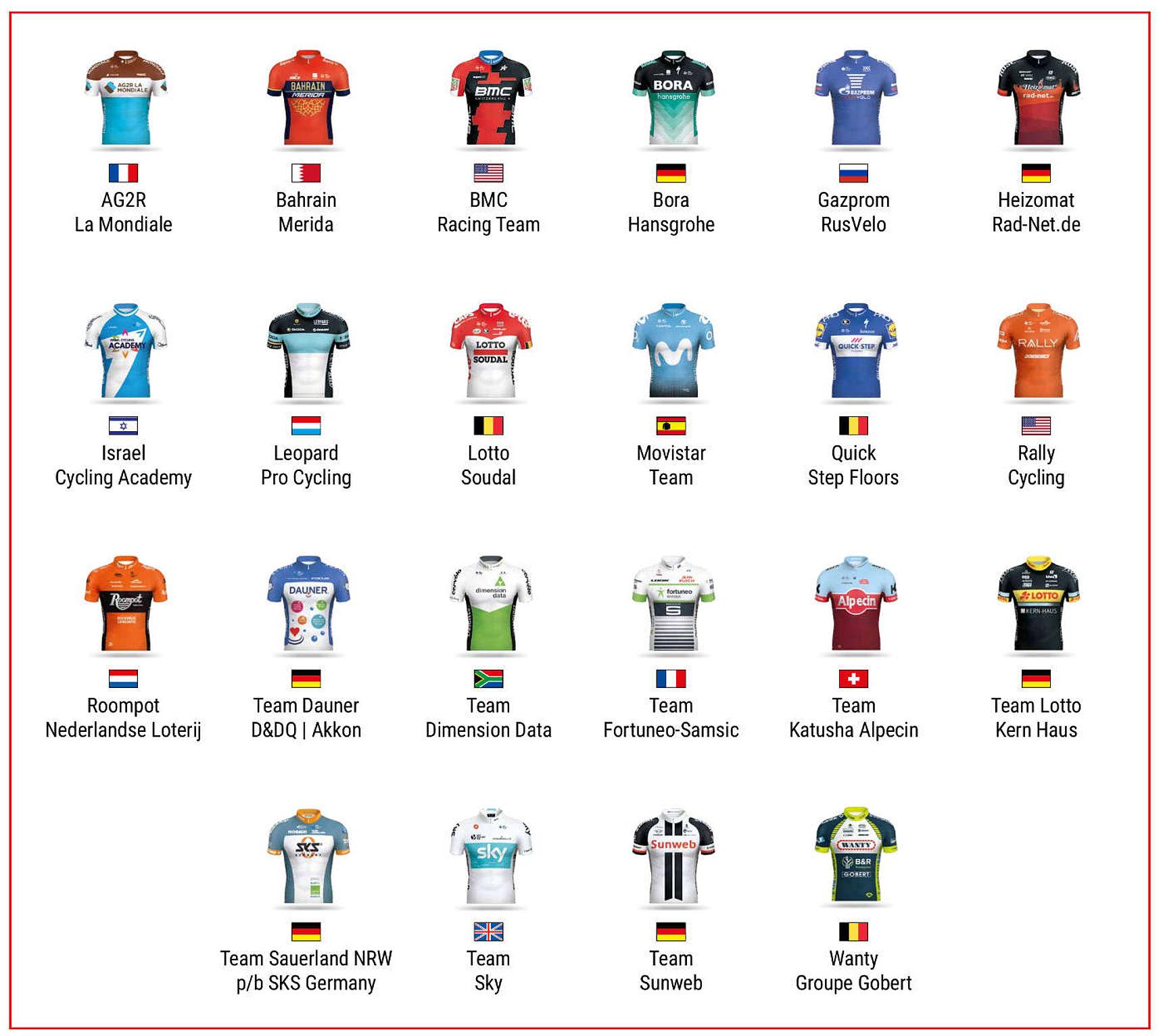 Teams Fahrer Deutschland Deine Tour